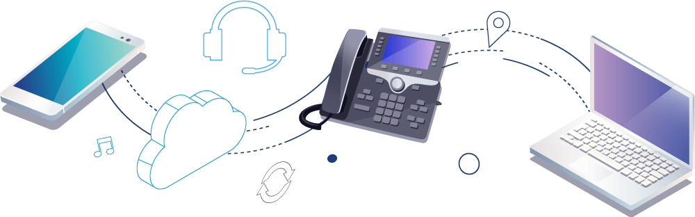 Cloud Central telephony