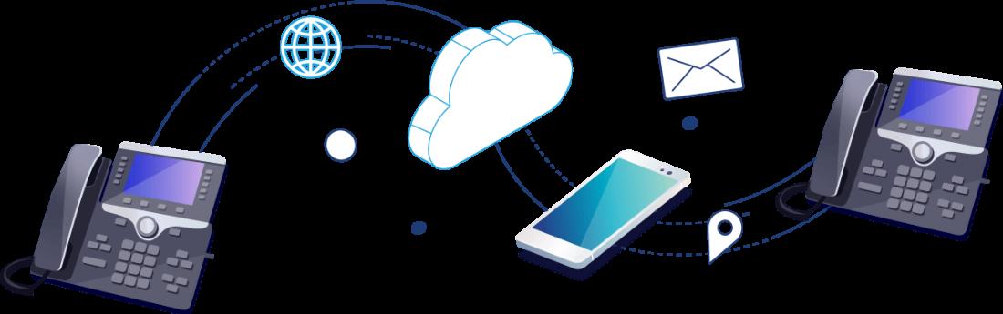 Cloud connect header